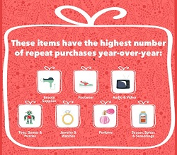 171212-infographic-holiday-purchasing (2)